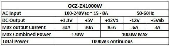 ������������ OCZ ZX1000W