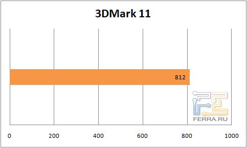 ���������� 3DMark 11