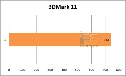 Результаты тестирования Samsung Chronos 7 (700Z7C) в 3DMark 11