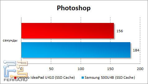 ���������� Lenovo IdeaPad U410 � Photoshop