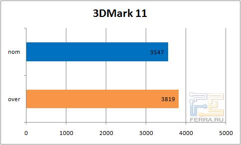 Результаты тестирования Alienware M17x в 3DMark 11