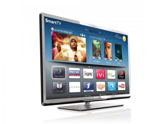 Телевизор philips 40pfl5507t инструкция