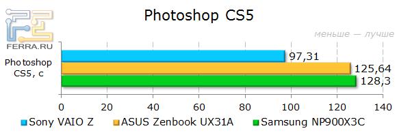 ���������� Sony VAIO Z SVZ1311Z9RXI � Adobe Photoshop CS5