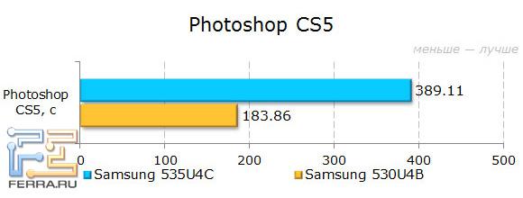 Результаты тестирования Samsung NP535U4C в Photoshop CS5