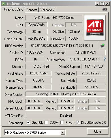 �������������� HIS HD7750 � ��������