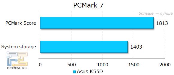 Тестирование ASUS K55D в PCMark 7