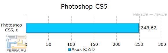 Тестирование ASUS K55D в Photoshop CS5