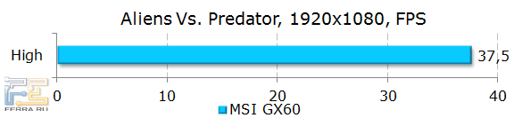 Тестирование MSI GX60 в Aliens Vs. Predator