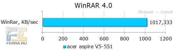 ������������ Acer Aspire 551G � WinRAR 4.0