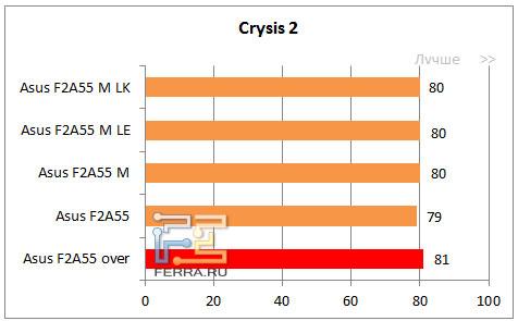 ASUS F2A55-M ASMEDIA USB 3.0 DRIVER WINDOWS