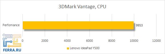 Результаты тестирования Lenovo IdeaPad Y500 в 3DMark Vantage