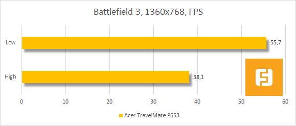 Результаты тестирования Acer TravelMate P653 в Battlefield 3
