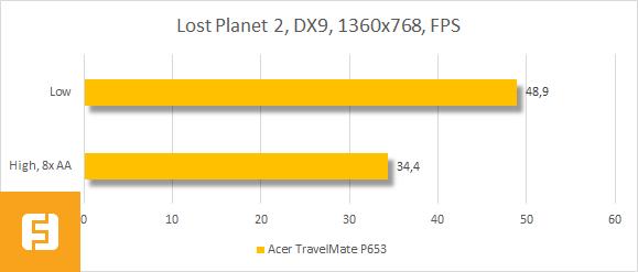 Результаты тестирования Acer TravelMate P653 в Lost Planet 2
