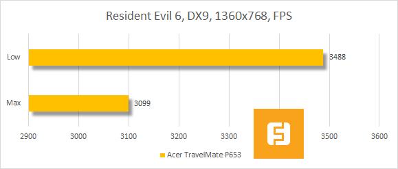 Результаты тестирования Acer TravelMate P653 в Resident Evil 6
