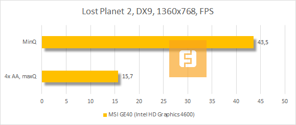 ���������� MSI GE40 (Intel HD Graphics 4600) � Lost Planet 2