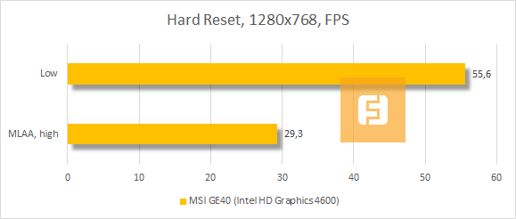 ���������� MSI GE40 (Intel HD Graphics 4600) � Hard Reset