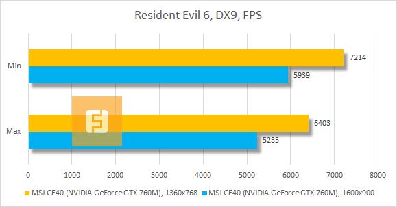 ���������� MSI GE40 (NVIDIA GeForce GTX 760M) � Resident Evil 6