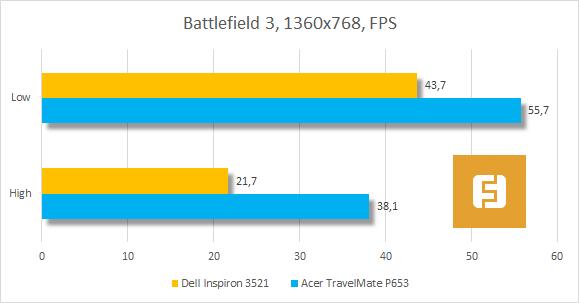 Результаты тестирования Dell Inspiron 3521 в Battlefield 3