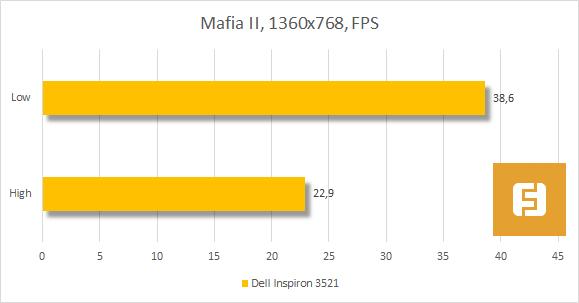 Результаты тестирования Dell Inspiron 3521 в Mafia II