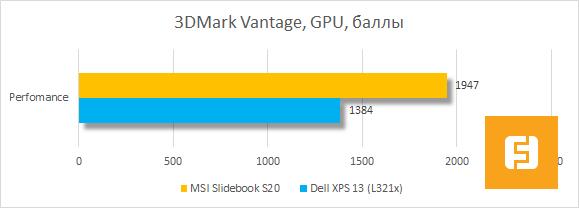 Тестирование MSI Slidebook S20 в 3DMark Vantage