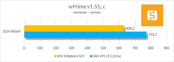 Тестирование MSI Slidebook S20 в wPrime 1.55
