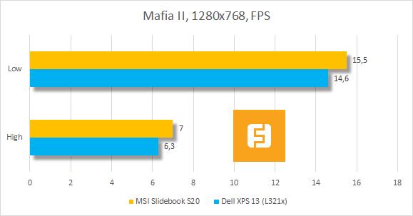 Тестирование MSI Slidebook S20 в Mafia II