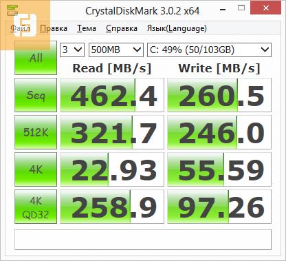 Результаты тестирования Toshiba Satellite U920T-D4S в CristalDiskMark