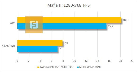 Результаты тестирования Toshiba Satellite U920T-D4S в Mafia II