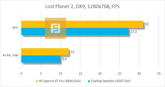 Результаты тестирования HP Spectre XT Pro в Lost Planet 2