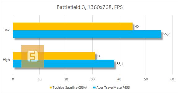 Тестирование Toshiba Satellite C50-A в Battlefield 3