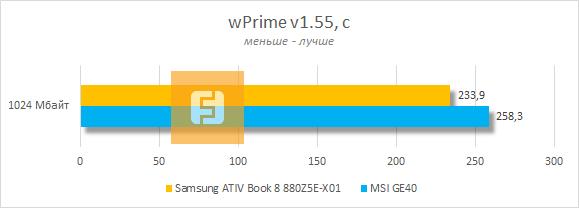 ���������� ������������ Samsung ATIV Book 8 880Z5E-X01 � wPrime v1.55