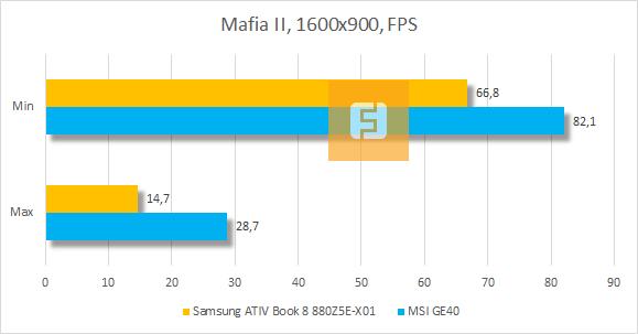 ���������� ������������ Samsung ATIV Book 8 880Z5E-X01 � Mafia II