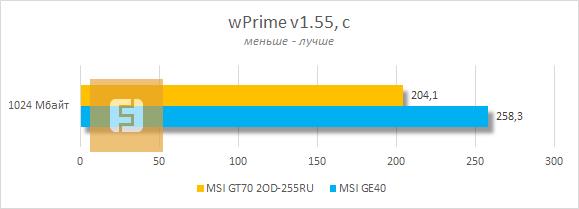 Тестирование MSI GT70 2OD-255RU в wPrime v1.55