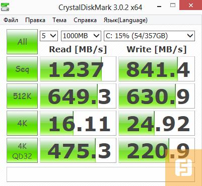 ������������ MSI GT70 2OD � CrystalDiskMark