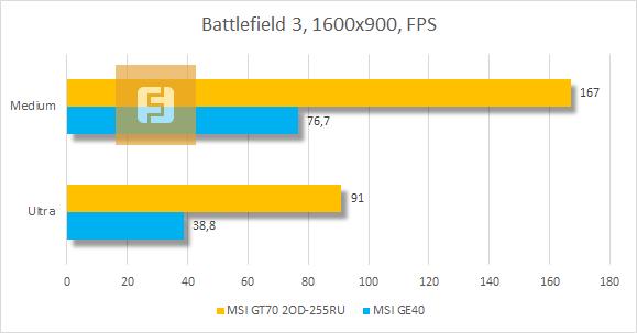 Тестирование MSI GT70 2OD-255RU в Battlefield 3