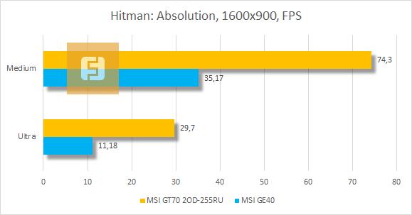 ������������ MSI GT70 2OD-255RU � Hitman: Absolution