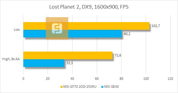 Тестирование MSI GT70 2OD-255RU в Lost Planet 2