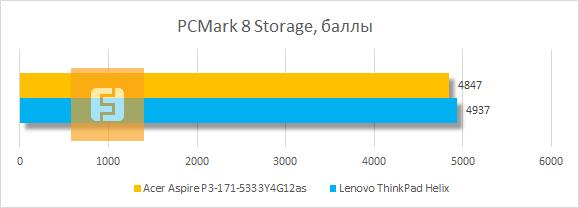 Результаты Acer Aspire P3 в PCMark 8 Storage