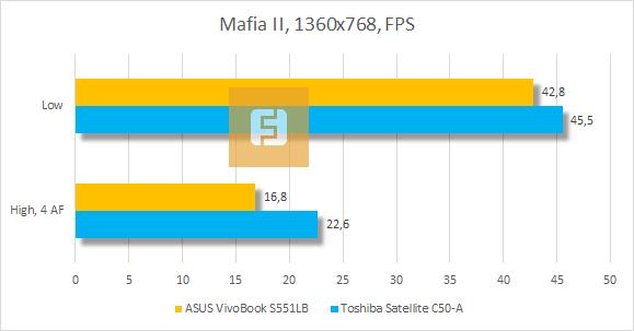 ������������ ASUS VivoBook S551LB � Mafia II