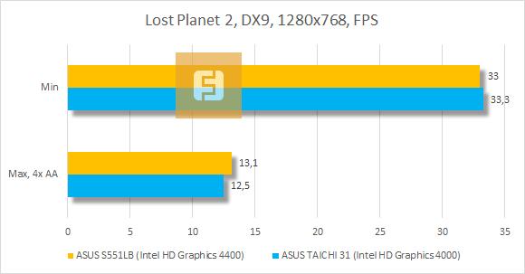 ������������ ASUS VivoBook S551LB � Lost Planet 2