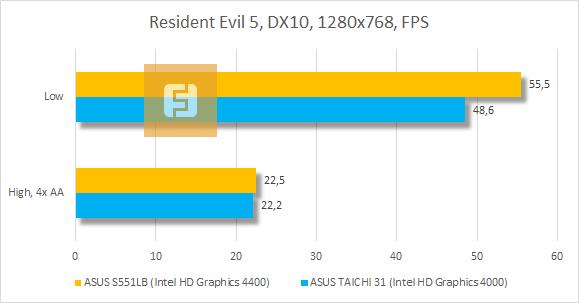 ������������ ASUS VivoBook S551LB � Resident Evil 5