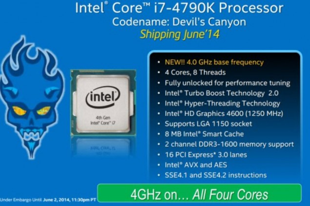 haswell core ггц text-align refresh intel center canyon