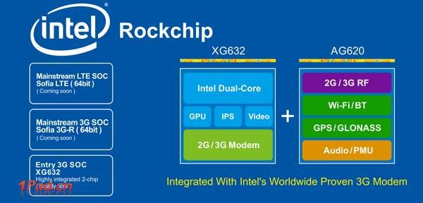 Rockchip и Intel создают однокристальную систему XMM 6321 для недорогих смартфонов