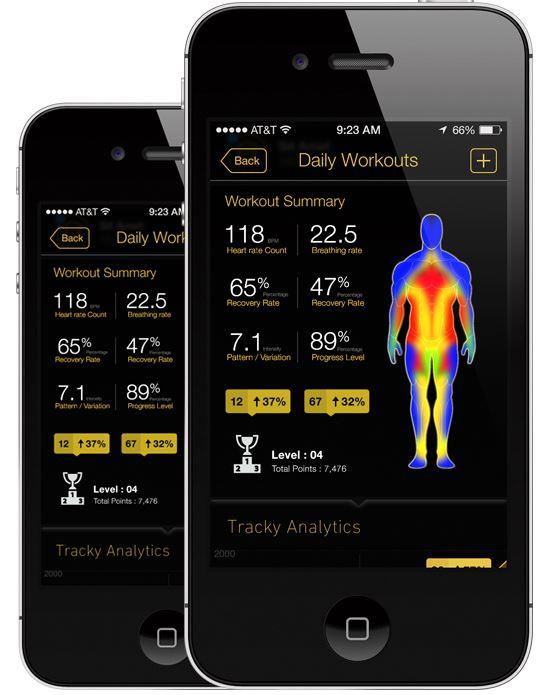 Tracky - одежда, которая следит за вашими успехами на тренировке