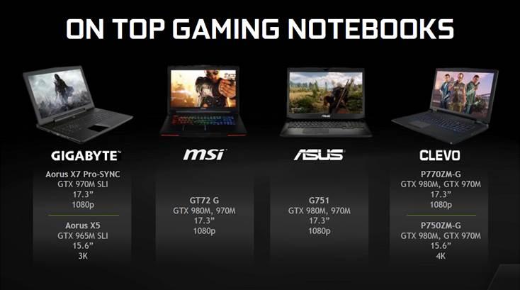 Computex 2015: NVIDIA представила первые ноутбуки с технологией G-Sync