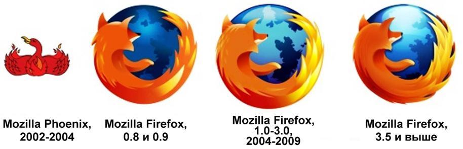 5 июня в истории: появление браузера Mozilla, первый в мире смартфон на Windows XP и рекордно быстрая видеокарта времён Half-life 2