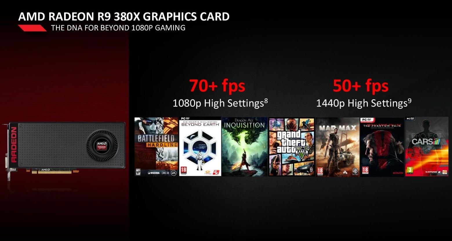 Видеокарта AMD Radeon R9 380X представлена официально