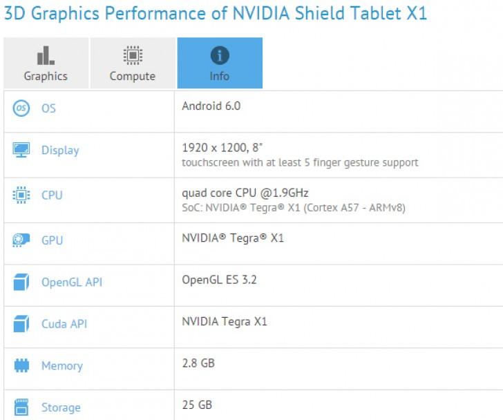 Nvidia готовит планшет Shield на базе Tegra X1 и Android 6.0 Marshmallow