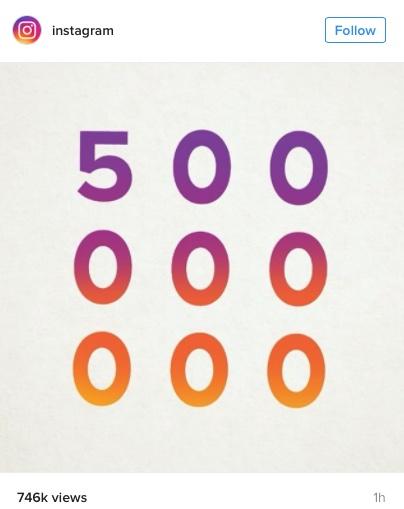 Цифра дня: Сколько активных пользователей в Instagram?