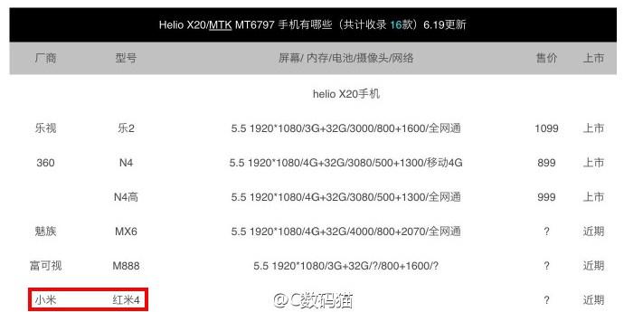 Xiaomi Redmi 4 окажется десятиядерным
